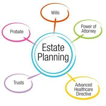 Step children and Estate Planning
